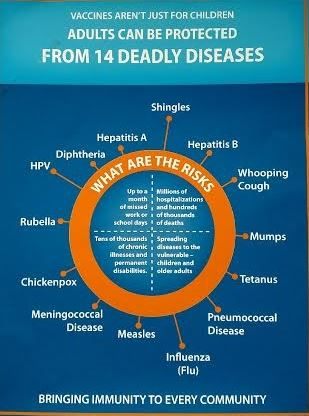 14 Diseases poster