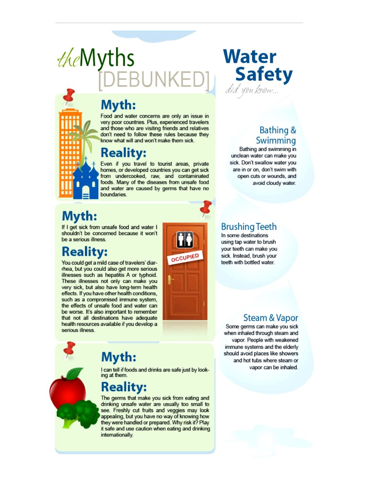 Food.water myths